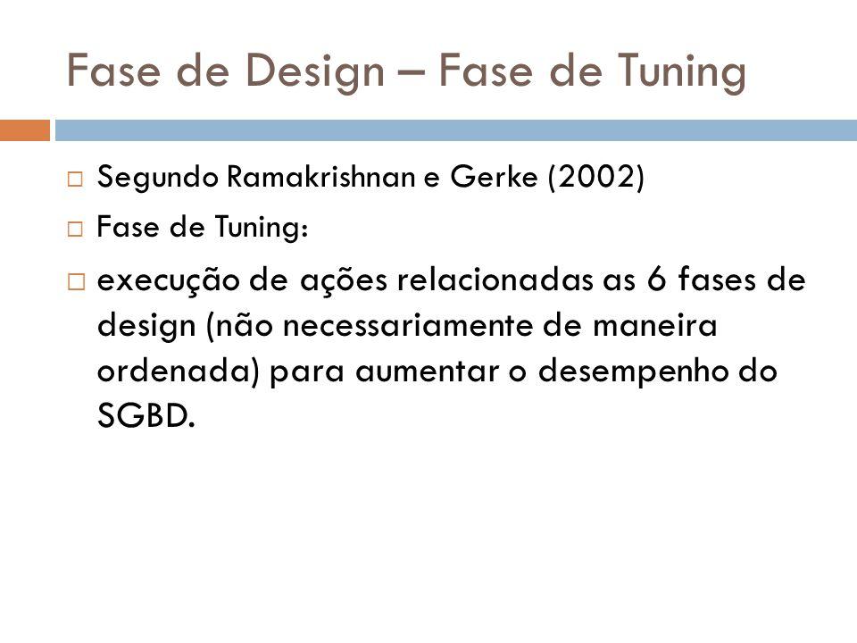 Fase de Design – Fase de Tuning  Segundo Ramakrishnan e Gerke (2002)  Fase de Tuning:  execução de ações relacionadas as 6 fases de design (não nec