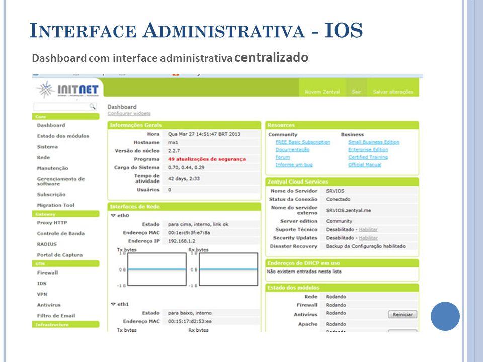 I NTERFACE A DMINISTRATIVA - IOS Dashboard com interface administrativa centralizado