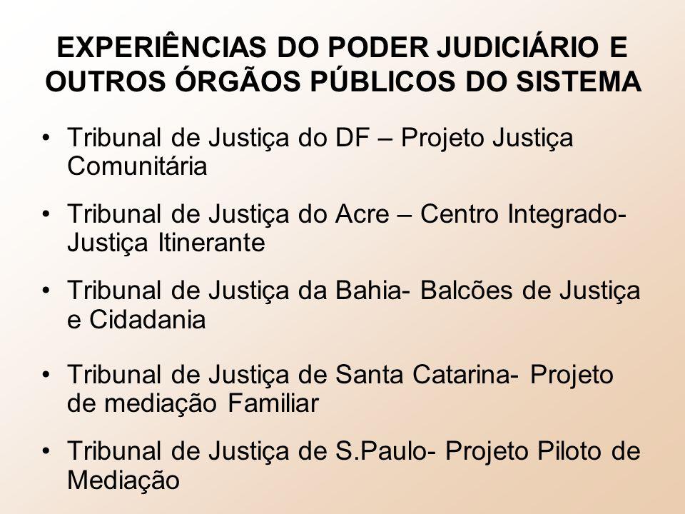 EXPERIÊNCIAS DO PODER JUDICIÁRIO E OUTROS ÓRGÃOS PÚBLICOS DO SISTEMA Tribunal de Justiça do DF – Projeto Justiça Comunitária Tribunal de Justiça do Acre – Centro Integrado- Justiça Itinerante Tribunal de Justiça da Bahia- Balcões de Justiça e Cidadania Tribunal de Justiça de Santa Catarina- Projeto de mediação Familiar Tribunal de Justiça de S.Paulo- Projeto Piloto de Mediação