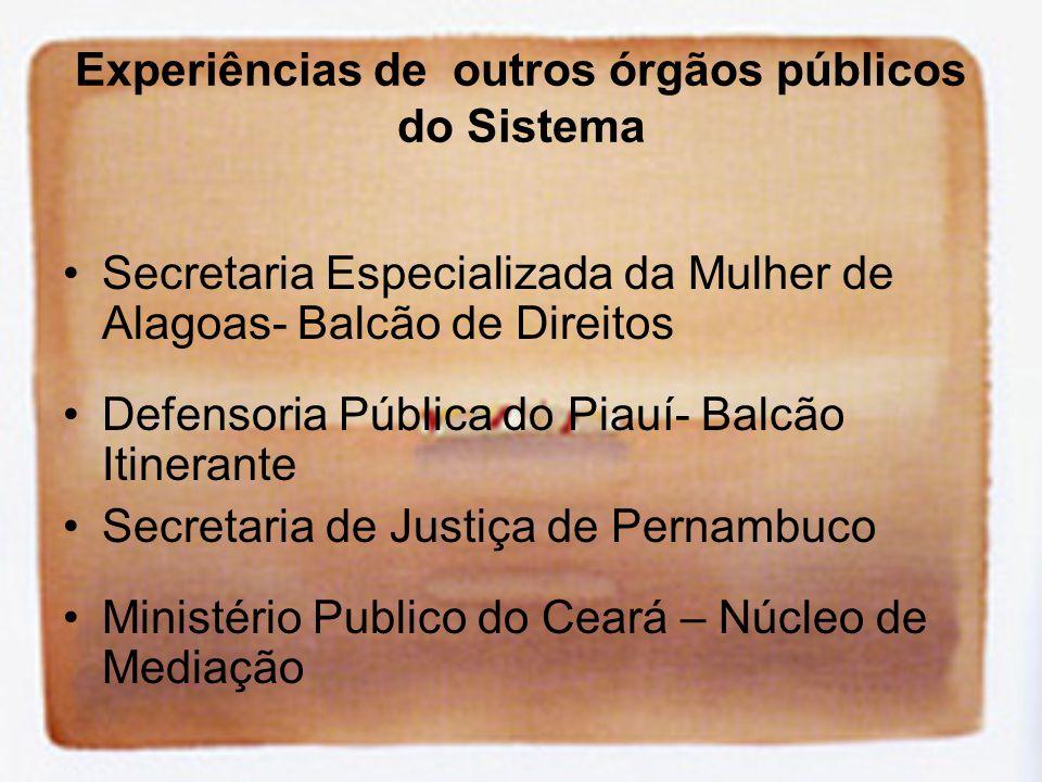 Experiências de outros órgãos públicos do Sistema Secretaria Especializada da Mulher de Alagoas- Balcão de Direitos Defensoria Pública do Piauí- Balcão Itinerante Secretaria de Justiça de Pernambuco Ministério Publico do Ceará – Núcleo de Mediação