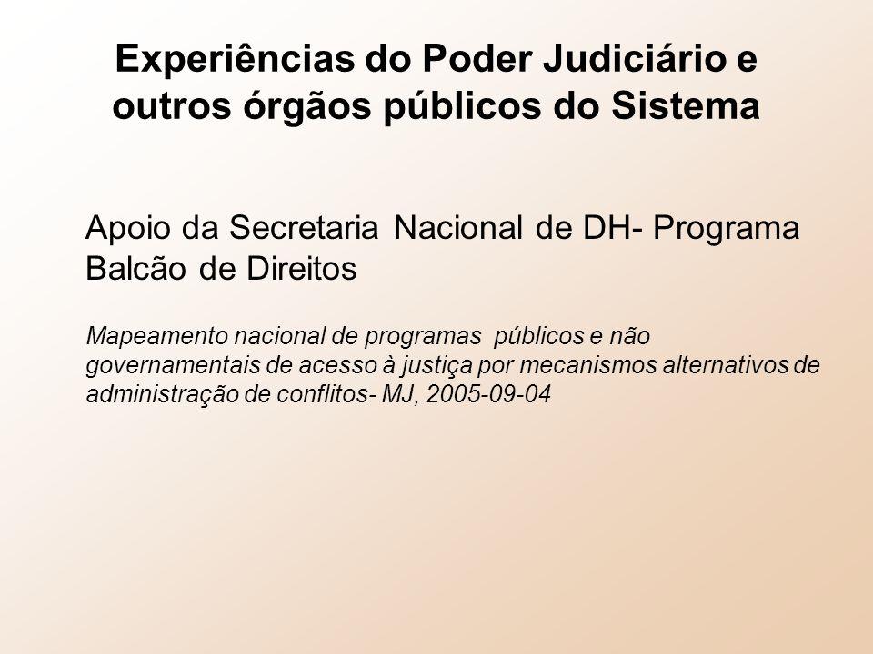 Experiências do Poder Judiciário e outros órgãos públicos do Sistema Apoio da Secretaria Nacional de DH- Programa Balcão de Direitos Mapeamento nacional de programas públicos e não governamentais de acesso à justiça por mecanismos alternativos de administração de conflitos- MJ, 2005-09-04