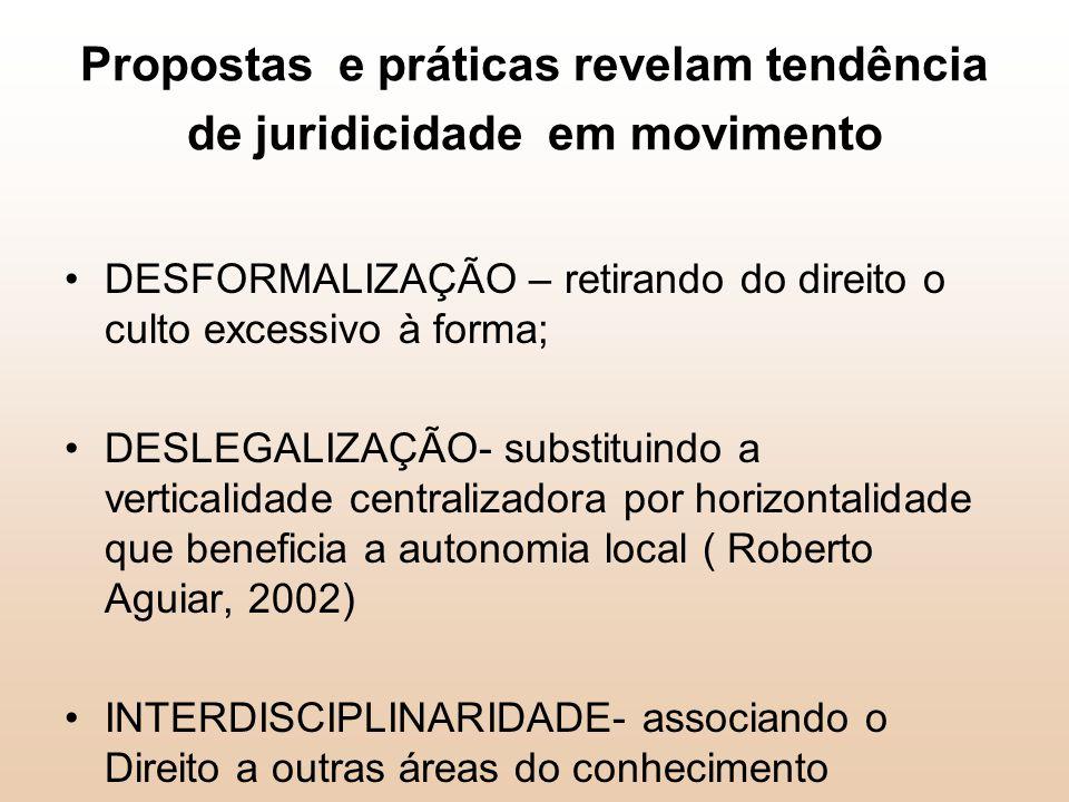Propostas e práticas revelam tendência de juridicidade em movimento DESFORMALIZAÇÃO – retirando do direito o culto excessivo à forma; DESLEGALIZAÇÃO- substituindo a verticalidade centralizadora por horizontalidade que beneficia a autonomia local ( Roberto Aguiar, 2002) INTERDISCIPLINARIDADE- associando o Direito a outras áreas do conhecimento