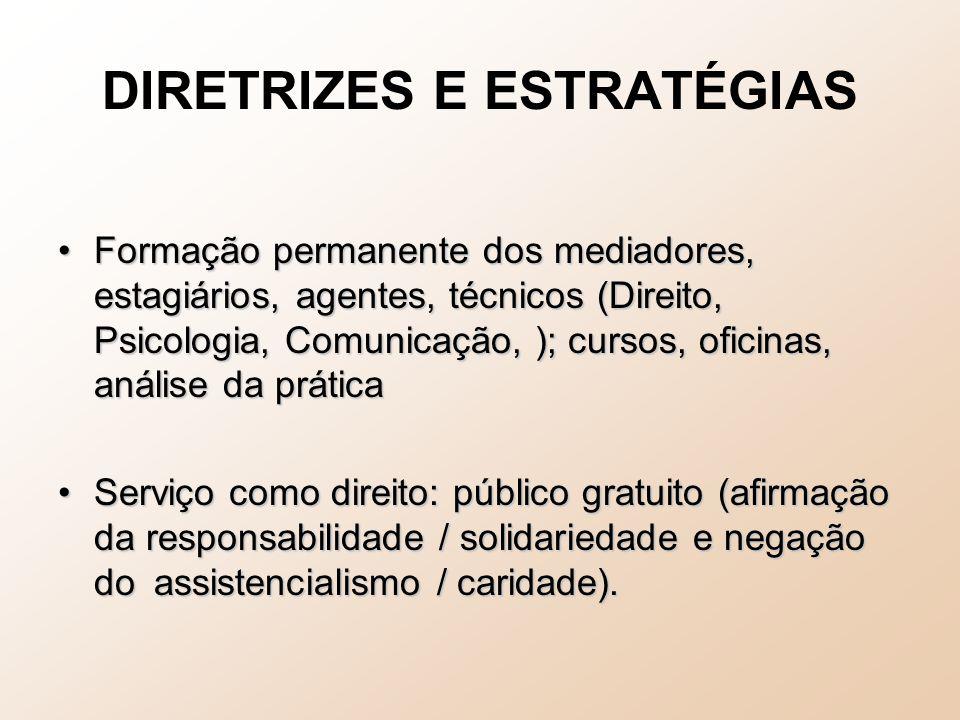 DIRETRIZES E ESTRATÉGIAS Formação permanente dos mediadores, estagiários, agentes, técnicos (Direito, Psicologia, Comunicação, ); cursos, oficinas, an