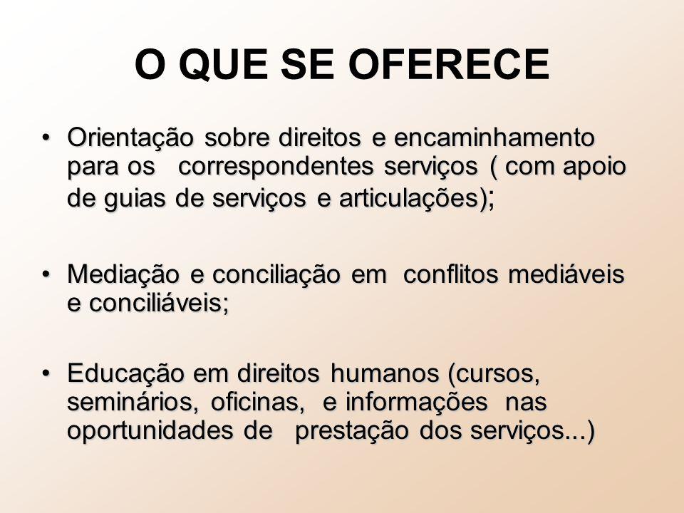 O QUE SE OFERECE Orientação sobre direitos e encaminhamento para os correspondentes serviços ( com apoio de guias de serviços e articulações)Orientaçã