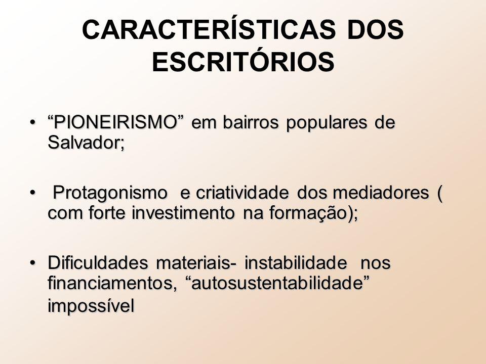 CARACTERÍSTICAS DOS ESCRITÓRIOS PIONEIRISMO em bairros populares de Salvador; PIONEIRISMO em bairros populares de Salvador; Protagonismo e criatividade dos mediadores ( com forte investimento na formação); Protagonismo e criatividade dos mediadores ( com forte investimento na formação); Dificuldades materiais- instabilidade nos financiamentos, autosustentabilidade impossívelDificuldades materiais- instabilidade nos financiamentos, autosustentabilidade impossível