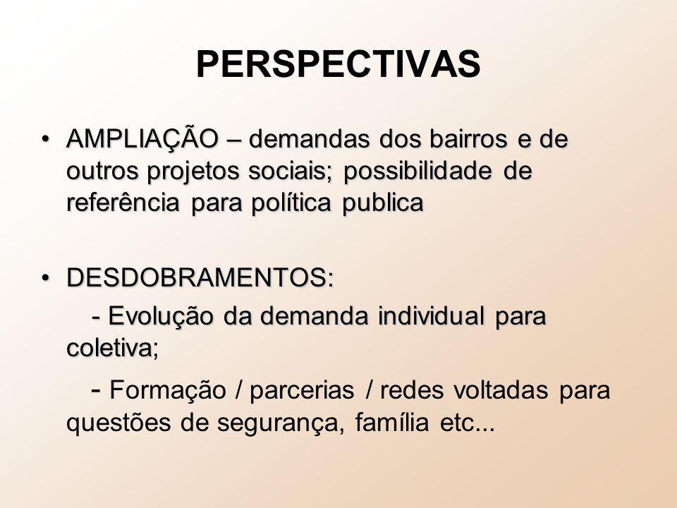 PERSPECTIVAS AMPLIAÇÃO – demandas dos bairros e de outros projetos sociais; possibilidade de referência para política publicaAMPLIAÇÃO – demandas dos