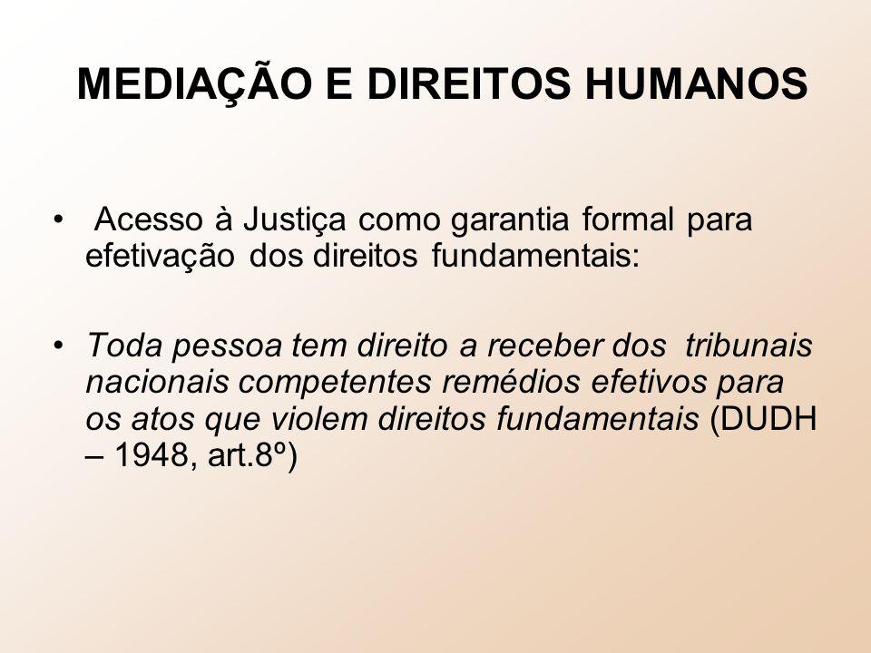 MEDIAÇÃO E DIREITOS HUMANOS Acesso à Justiça como garantia formal para efetivação dos direitos fundamentais: Toda pessoa tem direito a receber dos tri