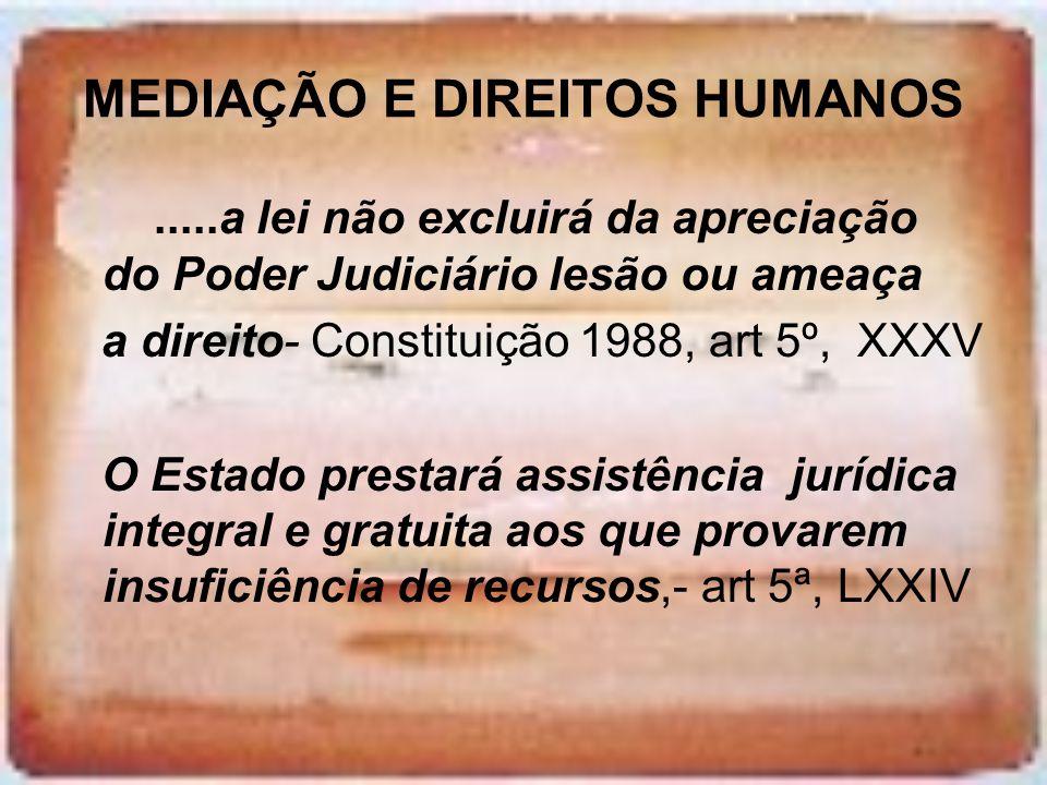 MEDIAÇÃO E DIREITOS HUMANOS.....a lei não excluirá da apreciação do Poder Judiciário lesão ou ameaça a direito- Constituição 1988, art 5º, XXXV O Esta