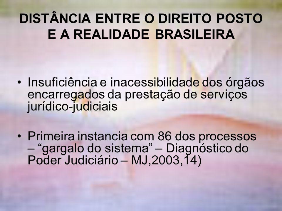 DISTÂNCIA ENTRE O DIREITO POSTO E A REALIDADE BRASILEIRA Insuficiência e inacessibilidade dos órgãos encarregados da prestação de serviços jurídico-ju