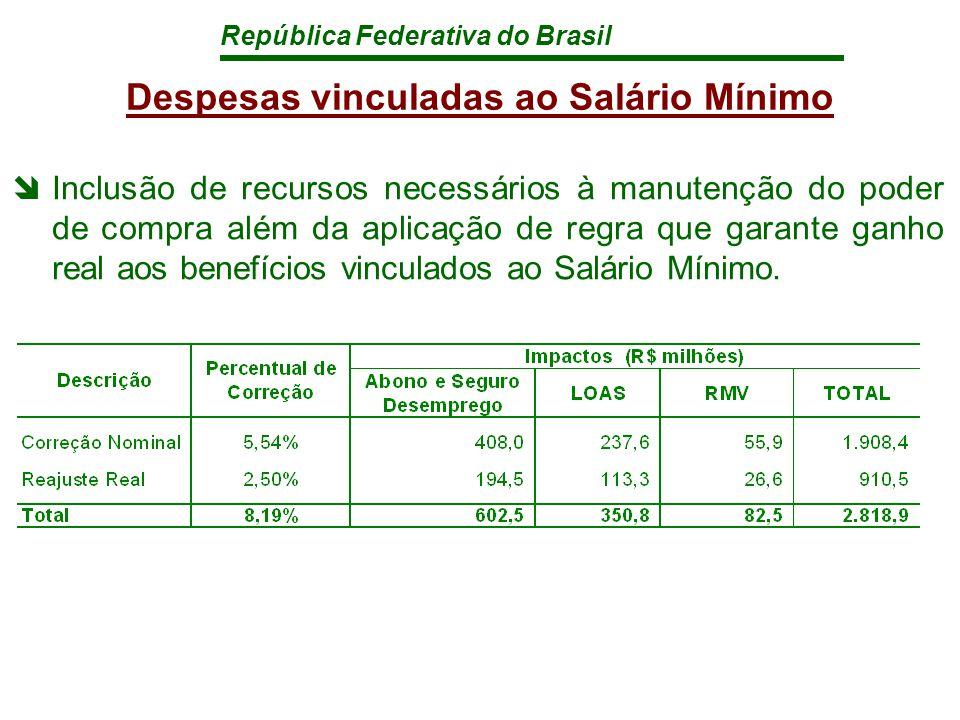 República Federativa do Brasil Despesas vinculadas ao Salário Mínimo îInclusão de recursos necessários à manutenção do poder de compra além da aplicação de regra que garante ganho real aos benefícios vinculados ao Salário Mínimo.
