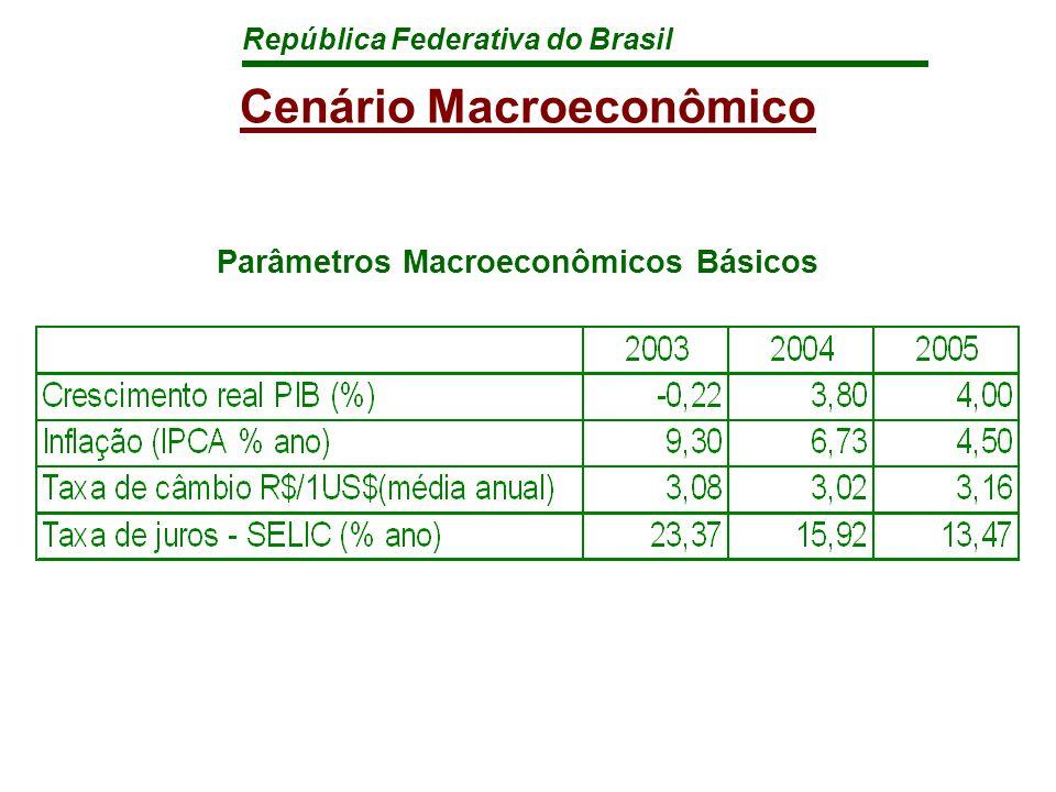 República Federativa do Brasil Cenário Macroeconômico Parâmetros Macroeconômicos Básicos