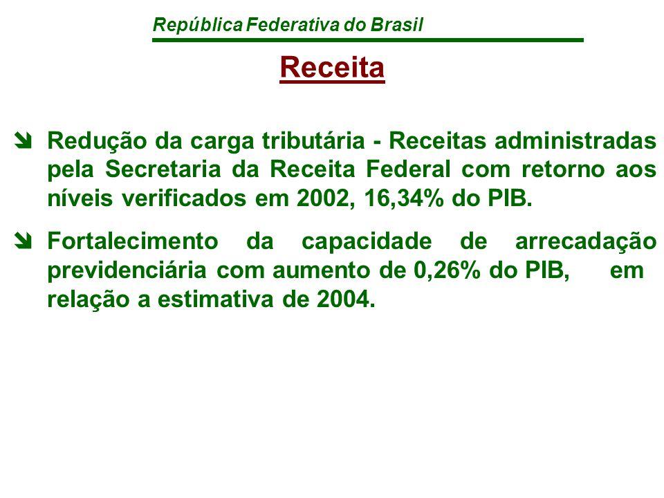 República Federativa do Brasil Receita îRedução da carga tributária - Receitas administradas pela Secretaria da Receita Federal com retorno aos níveis verificados em 2002, 16,34% do PIB.