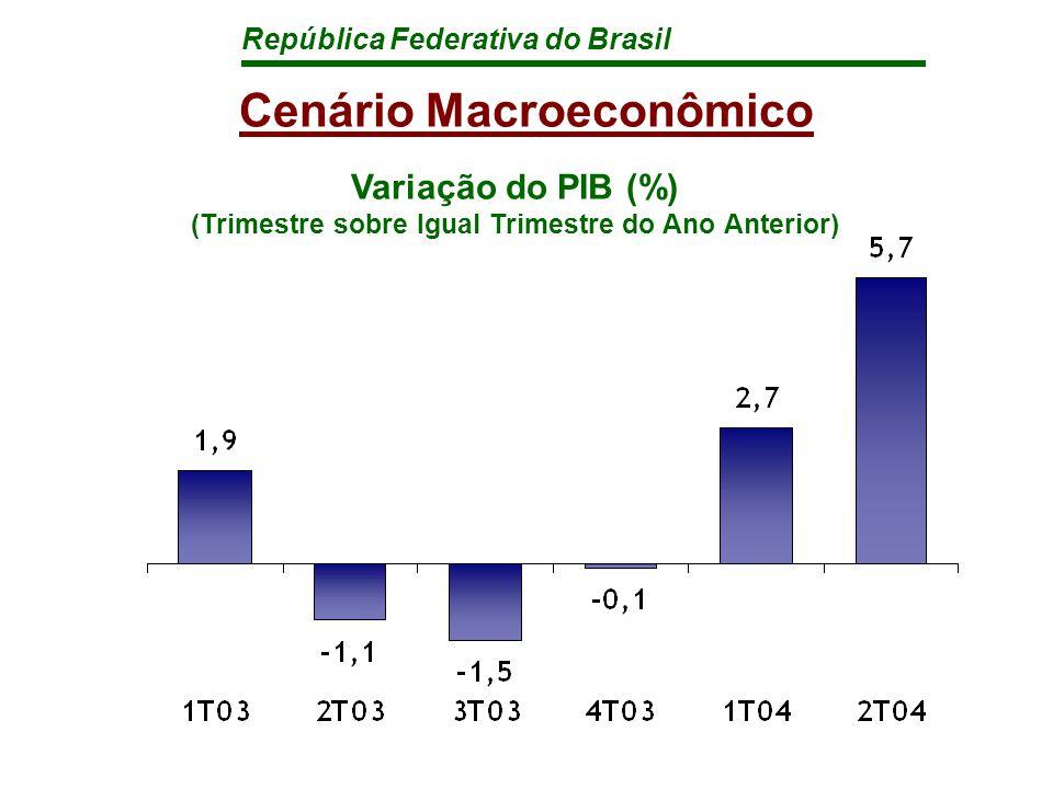 República Federativa do Brasil ORÇAMENTO DE INVESTIMENTO 2005 Empresas Estatais Federais (total)