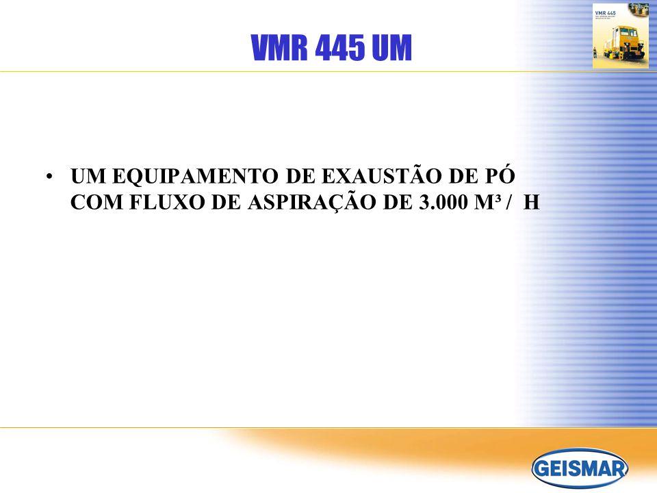UM EQUIPAMENTO DE EXAUSTÃO DE PÓ COM FLUXO DE ASPIRAÇÃO DE 3.000 M³ / H