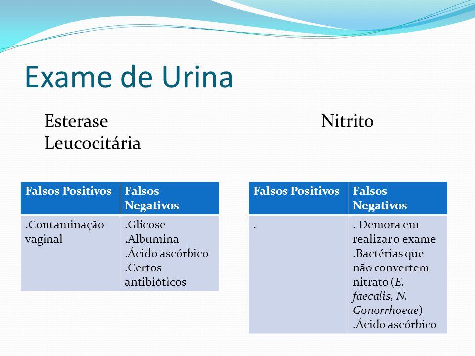 Exame de Urina Falsos PositivosFalsos Negativos.Contaminação vaginal.Glicose.Albumina.Ácido ascórbico.Certos antibióticos Falsos PositivosFalsos Negat