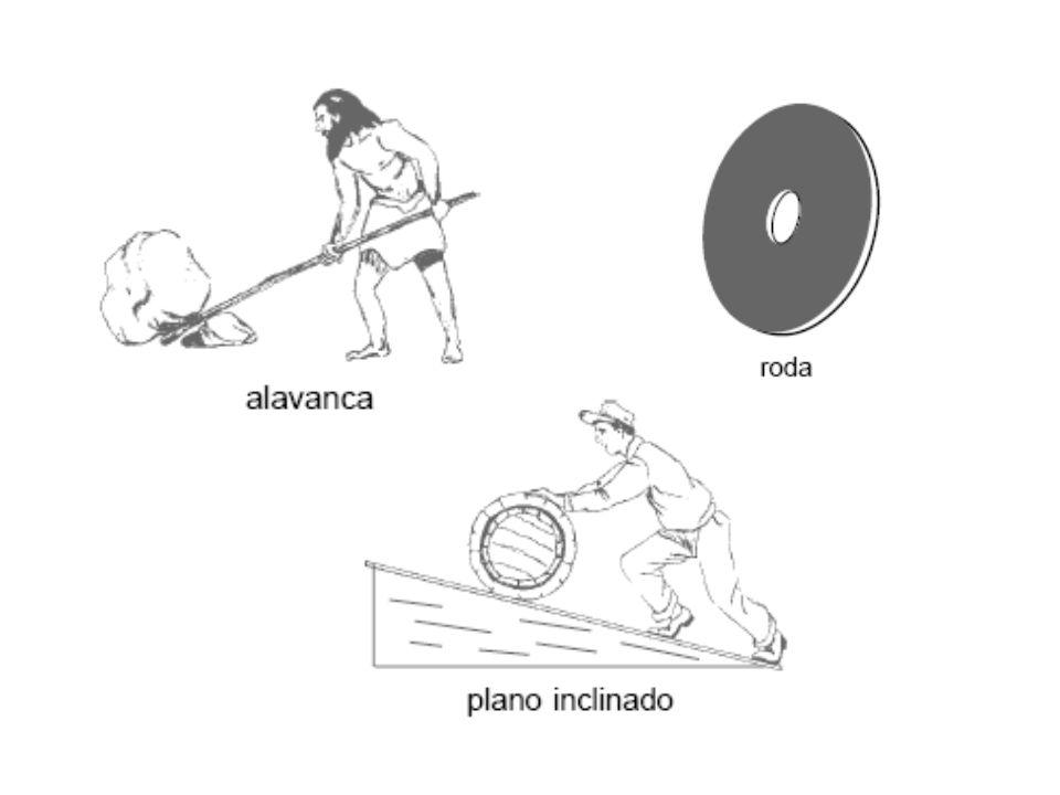 Alavanca Qualquer alavanca apresenta os seguintes elementos: –força motriz ou potente (P) –força resistente (R) –braço motriz (BP): distância entre a força motriz (P) e o ponto de apoio; –braço resistente (BR): distância entre a força resistente (R) e o ponto de apoio; –ponto de apoio (PA): local onde a alavanca se apóia quando em uso.
