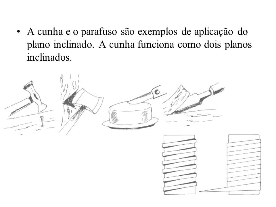 A cunha e o parafuso são exemplos de aplicação do plano inclinado. A cunha funciona como dois planos inclinados.