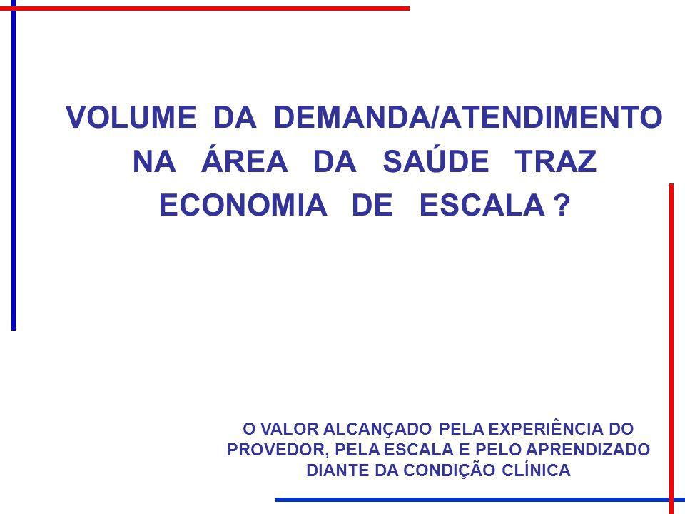 O VALOR ALCANÇADO PELA EXPERIÊNCIA DO PROVEDOR, PELA ESCALA E PELO APRENDIZADO DIANTE DA CONDIÇÃO CLÍNICA VOLUME DA DEMANDA/ATENDIMENTO NA ÁREA DA SAÚ