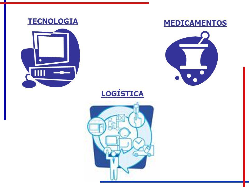 TECNOLOGIA LOGÍSTICA MEDICAMENTOS