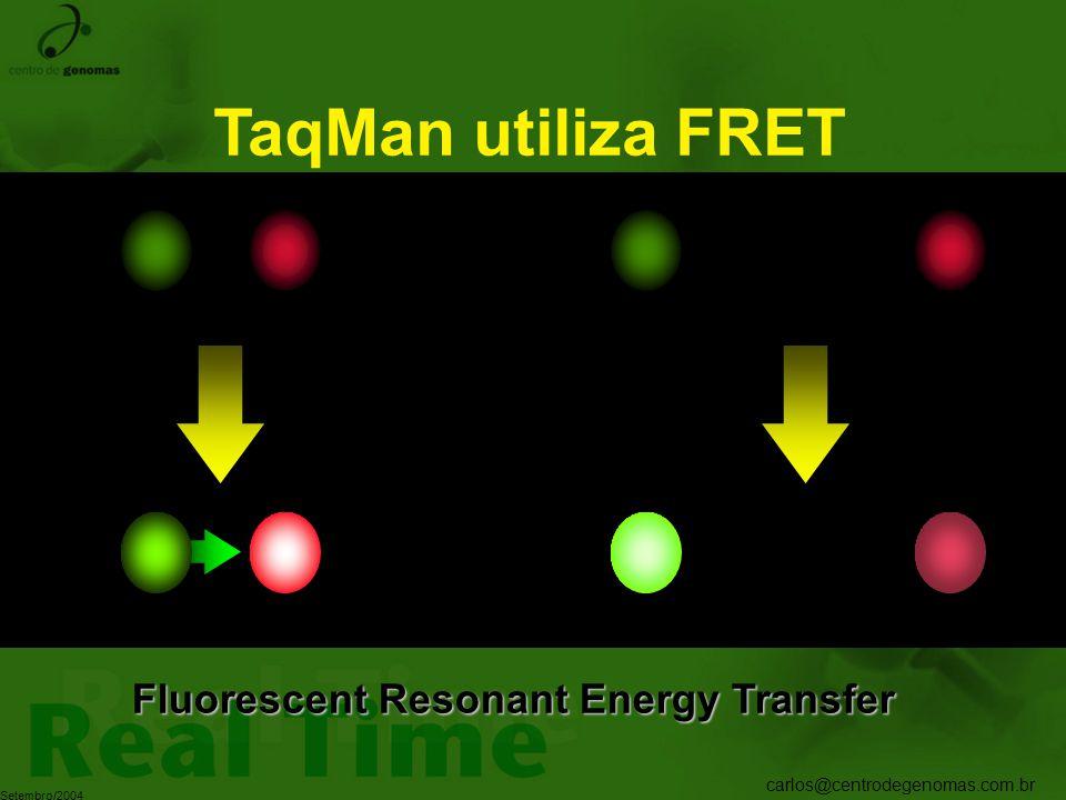 carlos@centrodegenomas.com.br Setembro/2004 TaqMan utiliza FRET Fluorescent Resonant Energy Transfer