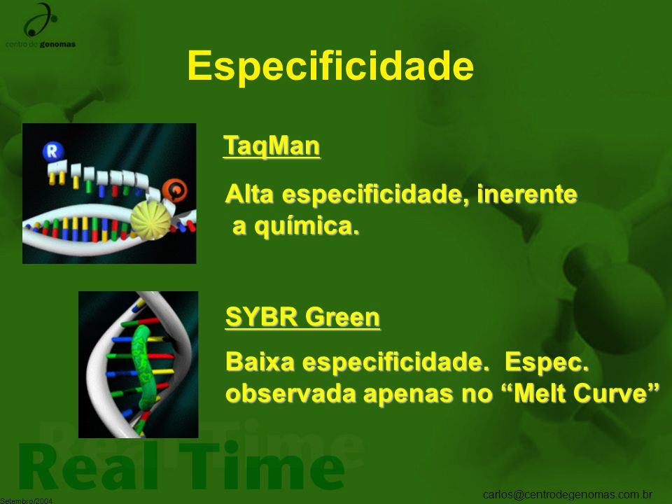 carlos@centrodegenomas.com.br Setembro/2004 Especificidade TaqMan Alta especificidade, inerente a química. a química. SYBR Green Baixa especificidade.