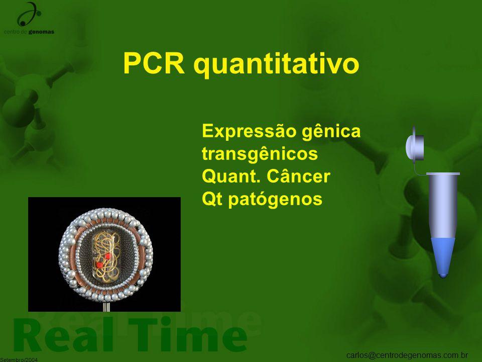carlos@centrodegenomas.com.br Setembro/2004 PCR quantitativo Expressão gênica transgênicos Quant. Câncer Qt patógenos