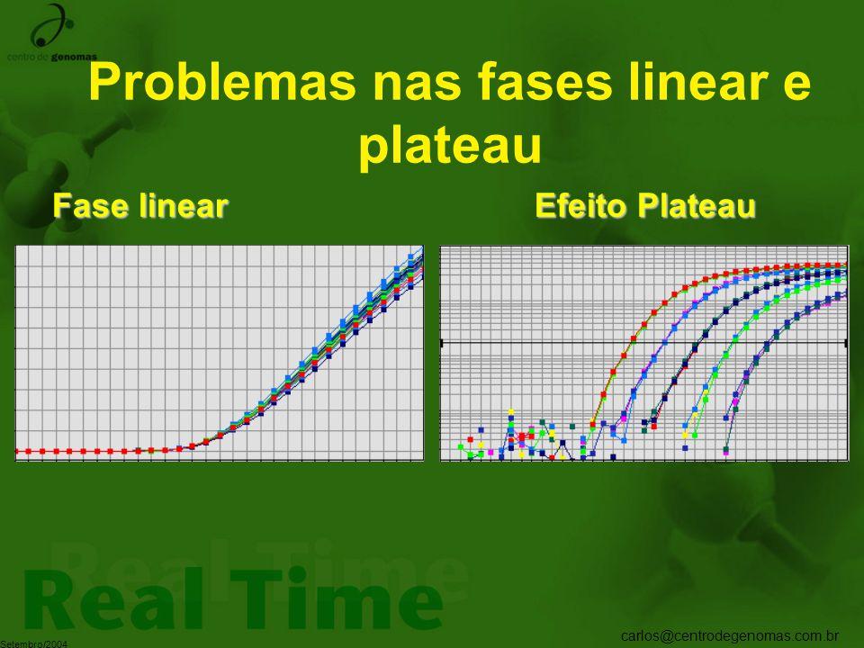 carlos@centrodegenomas.com.br Setembro/2004 Problemas nas fases linear e plateau Fase linear Efeito Plateau