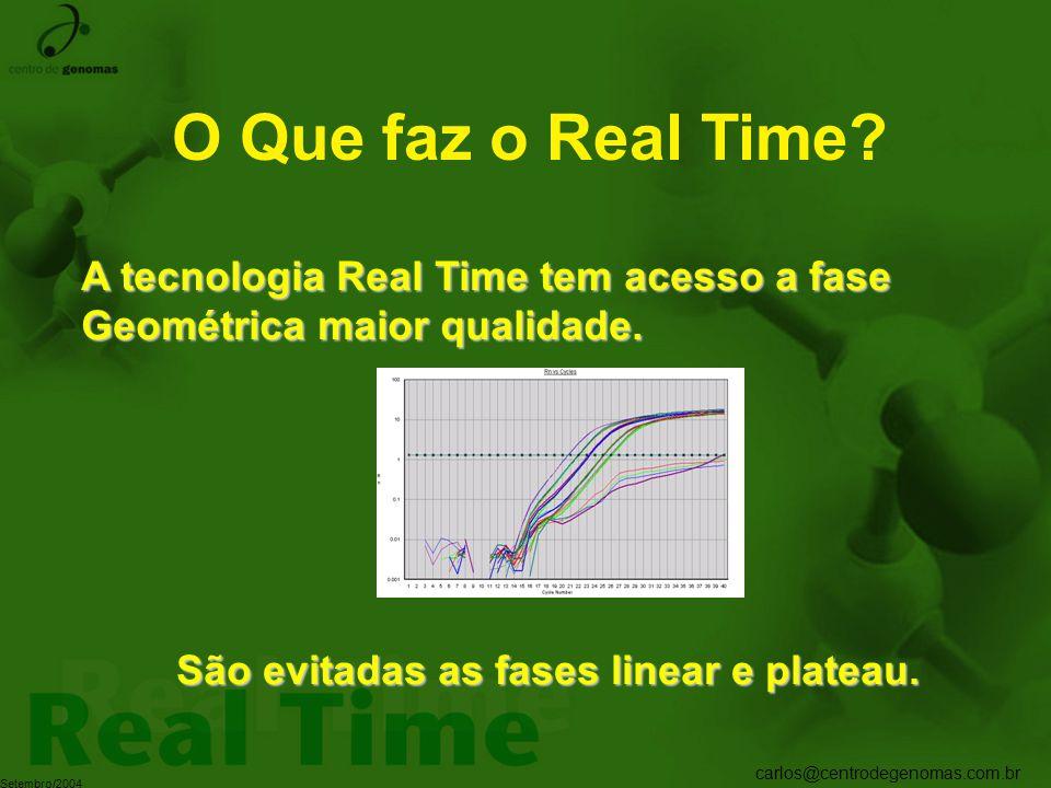 carlos@centrodegenomas.com.br Setembro/2004 O Que faz o Real Time? A tecnologia Real Time tem acesso a fase Geométrica maior qualidade. São evitadas a