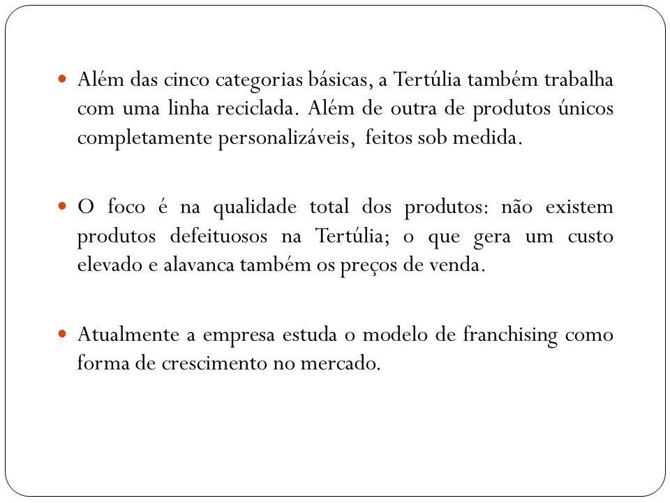 Além das cinco categorias básicas, a Tertúlia também trabalha com uma linha reciclada.