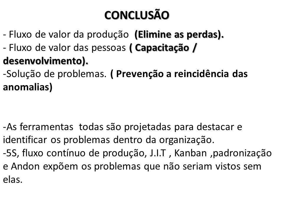 CONCLUSÃO (Elimine as perdas). - Fluxo de valor da produção (Elimine as perdas). ( Capacitação / desenvolvimento). - Fluxo de valor das pessoas ( Capa