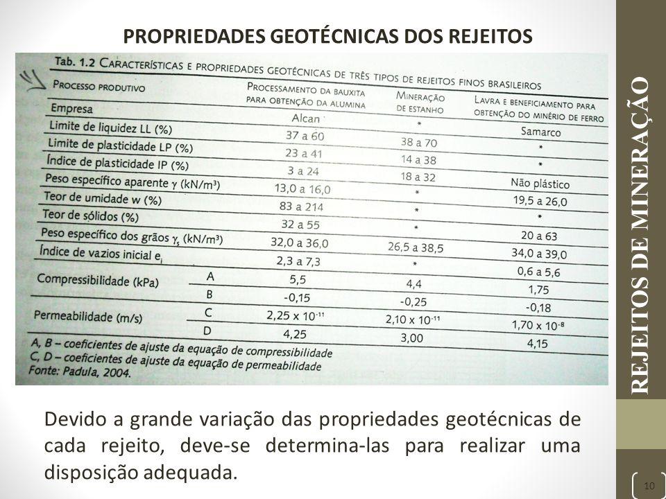 REJEITOS DE MINERAÇÃO 10 PROPRIEDADES GEOTÉCNICAS DOS REJEITOS Devido a grande variação das propriedades geotécnicas de cada rejeito, deve-se determin