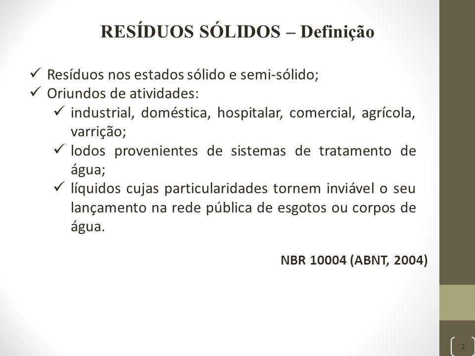 RESÍDUOS SÓLIDOS – Definição 2 Resíduos nos estados sólido e semi-sólido; Oriundos de atividades: industrial, doméstica, hospitalar, comercial, agríco