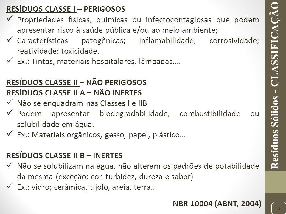 Resíduos Sólidos - CLASSIFICAÇÃO 3 RESÍDUOS CLASSE I – PERIGOSOS Propriedades físicas, químicas ou infectocontagiosas que podem apresentar risco à saú
