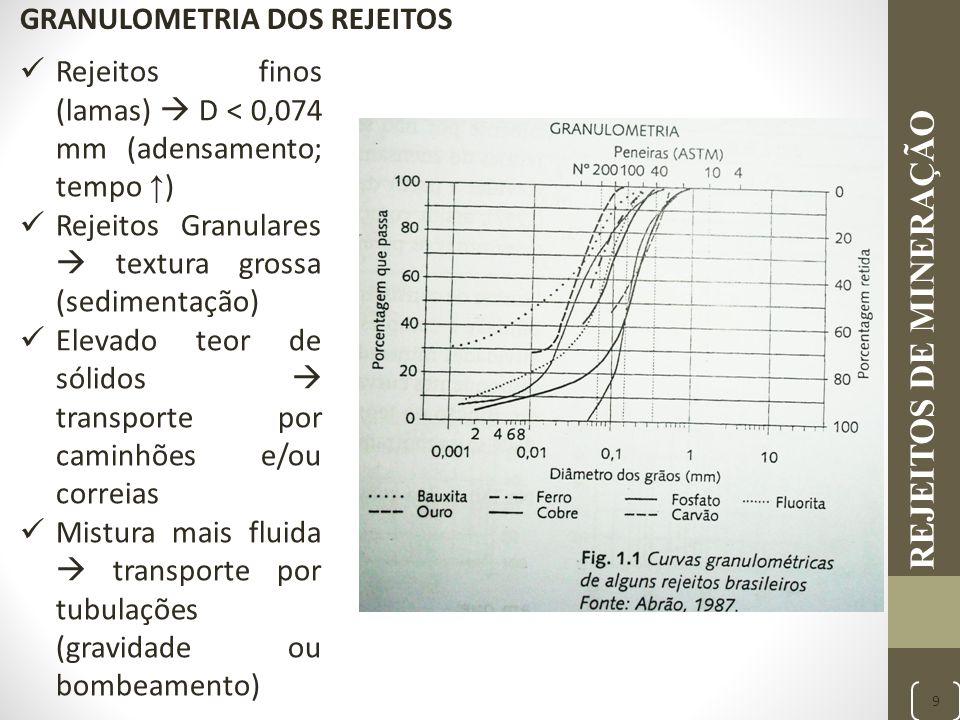 REJEITOS DE MINERAÇÃO 9 GRANULOMETRIA DOS REJEITOS Rejeitos finos (lamas)  D < 0,074 mm (adensamento; tempo ↑ ) Rejeitos Granulares  textura grossa