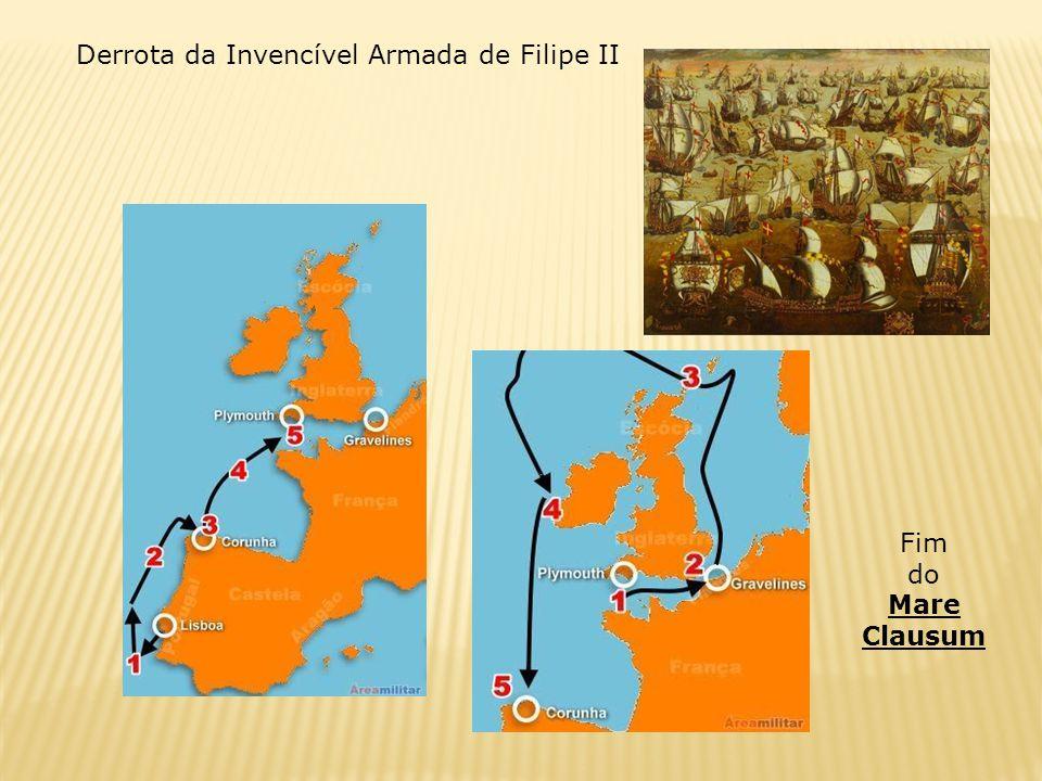 Derrota da Invencível Armada de Filipe II Fim do Mare Clausum
