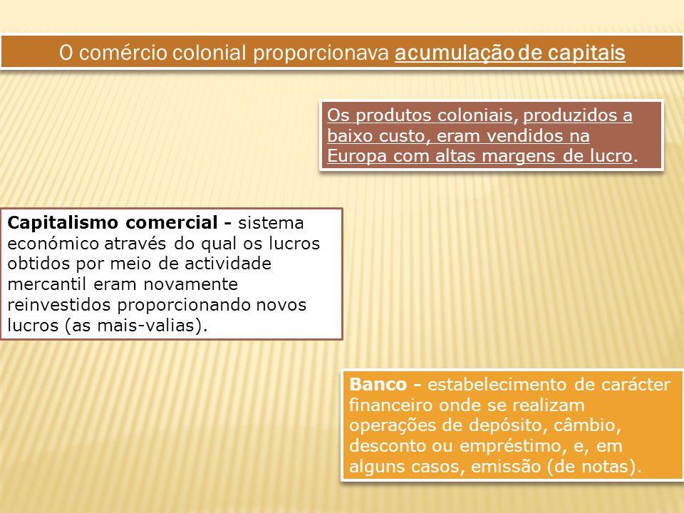 O comércio colonial proporcionava acumulação de capitais Os produtos coloniais, produzidos a baixo custo, eram vendidos na Europa com altas margens de