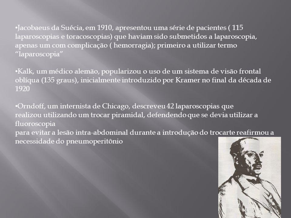 Jacobaeus da Suécia, em 1910, apresentou uma série de pacientes ( 115 laparoscopias e toracoscopias) que haviam sido submetidos a laparoscopia, apenas