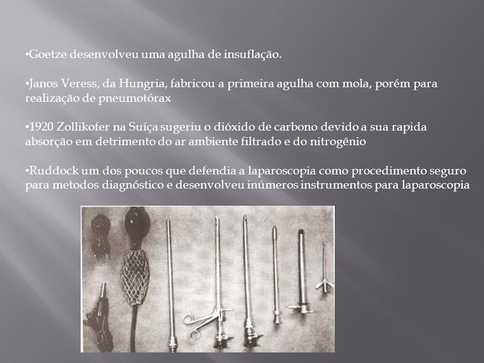 Goetze desenvolveu uma agulha de insuflação. Janos Veress, da Hungria, fabricou a primeira agulha com mola, porém para realização de pneumotórax 1920