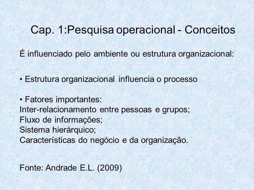 É influenciado pelo ambiente ou estrutura organizacional: Estrutura organizacional influencia o processo Fatores importantes: Inter-relacionamento ent