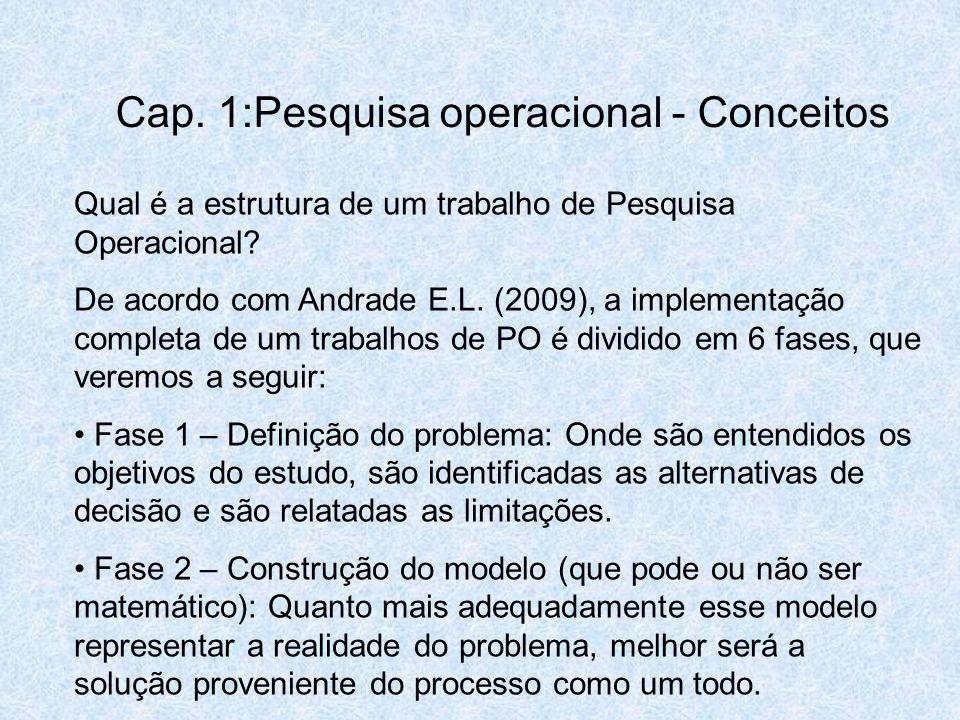Qual é a estrutura de um trabalho de Pesquisa Operacional? De acordo com Andrade E.L. (2009), a implementação completa de um trabalhos de PO é dividid
