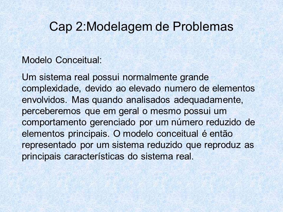 Cap 2:Modelagem de Problemas Modelo Conceitual: Um sistema real possui normalmente grande complexidade, devido ao elevado numero de elementos envolvid