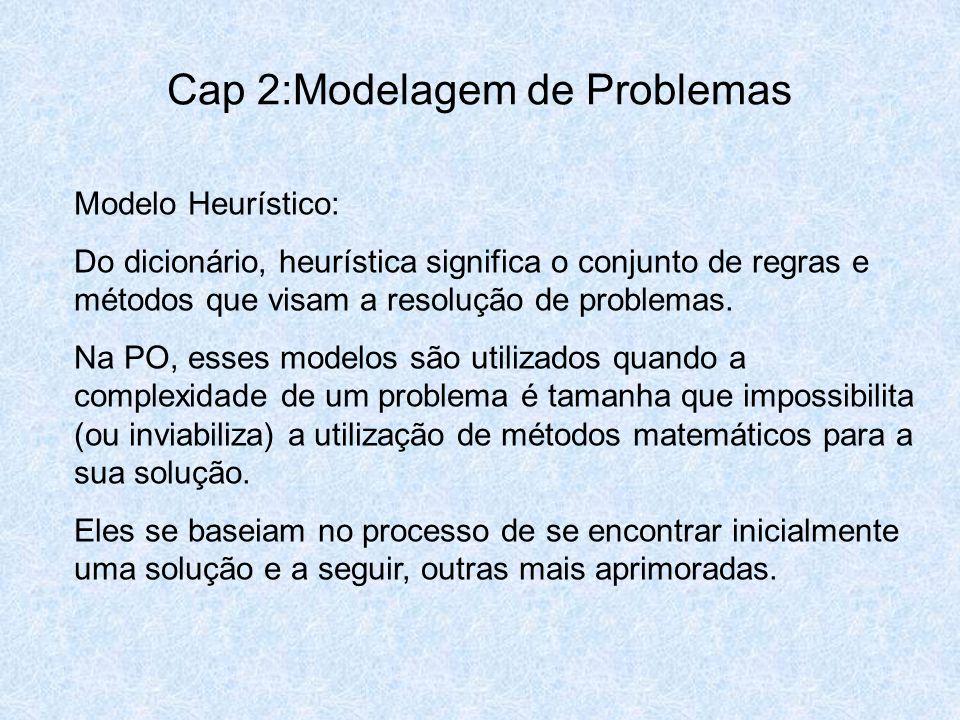 Cap 2:Modelagem de Problemas Modelo Heurístico: Do dicionário, heurística significa o conjunto de regras e métodos que visam a resolução de problemas.