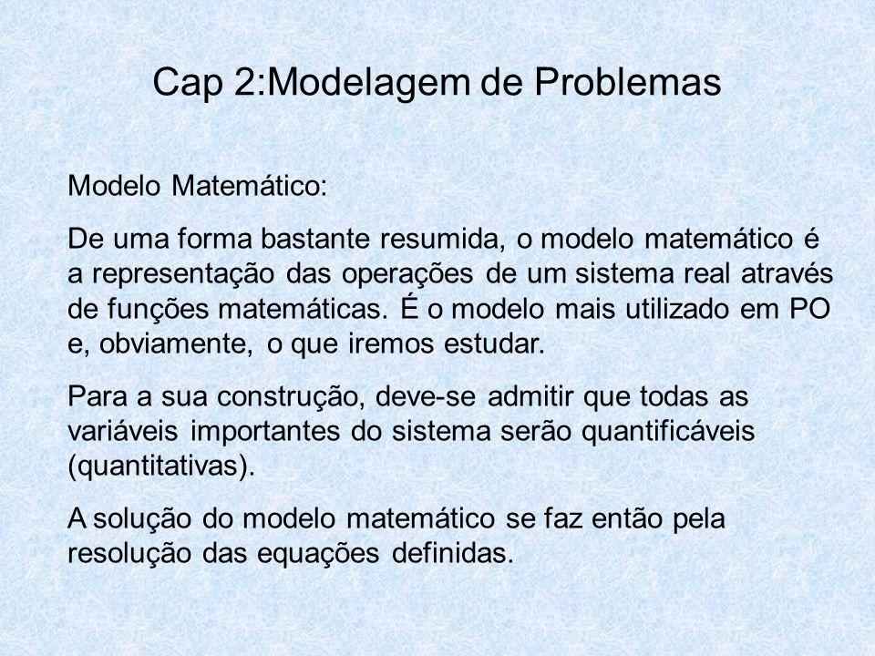 Cap 2:Modelagem de Problemas Modelo Matemático: De uma forma bastante resumida, o modelo matemático é a representação das operações de um sistema real