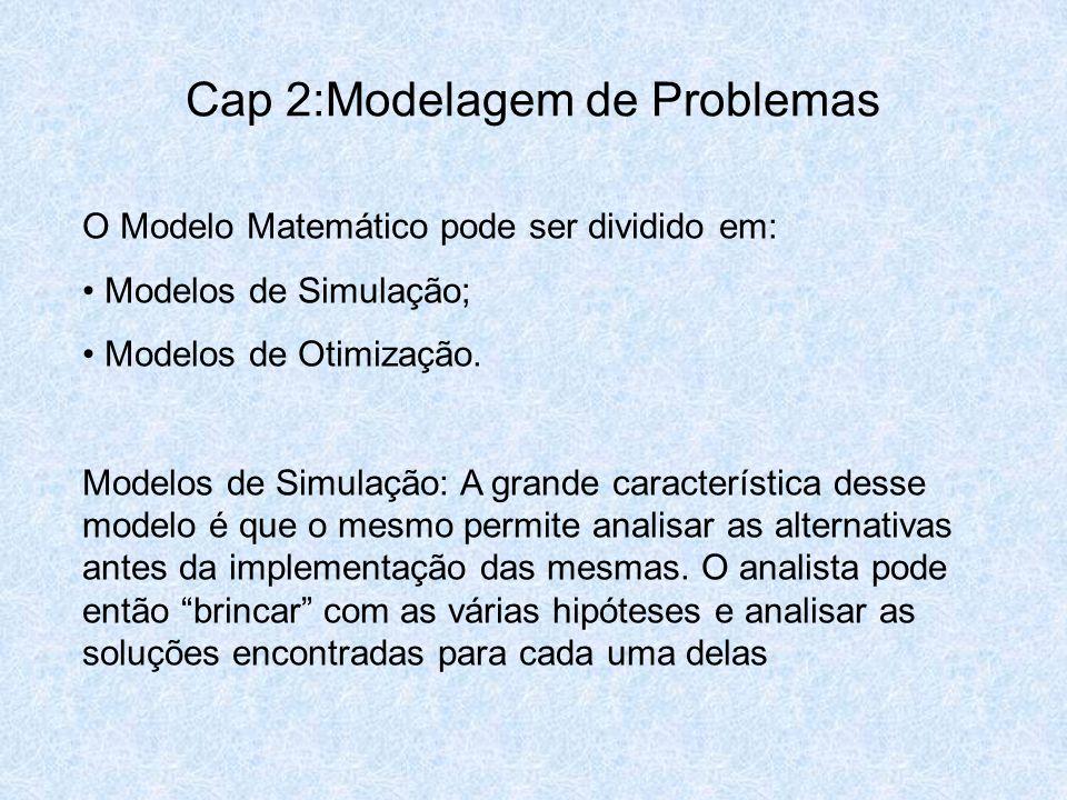 Cap 2:Modelagem de Problemas O Modelo Matemático pode ser dividido em: Modelos de Simulação; Modelos de Otimização. Modelos de Simulação: A grande car
