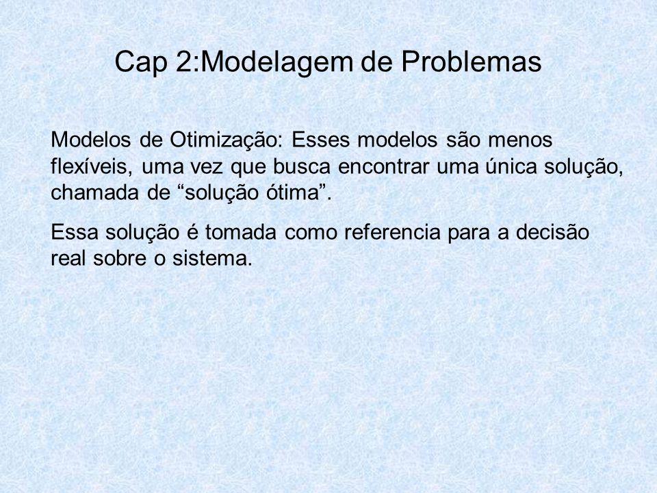 """Cap 2:Modelagem de Problemas Modelos de Otimização: Esses modelos são menos flexíveis, uma vez que busca encontrar uma única solução, chamada de """"solu"""