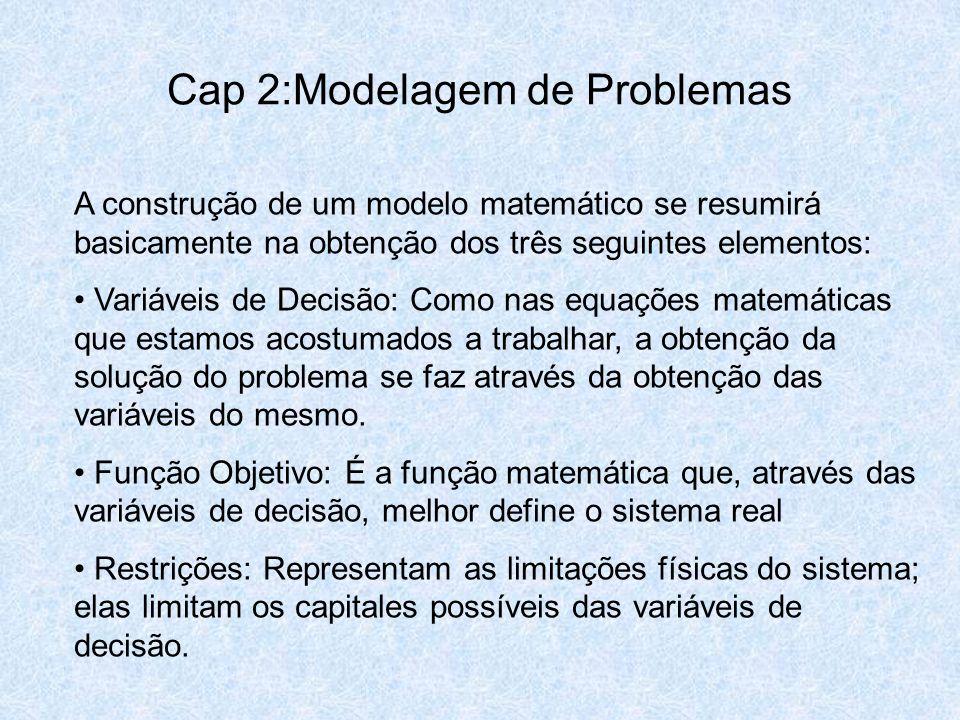 Cap 2:Modelagem de Problemas A construção de um modelo matemático se resumirá basicamente na obtenção dos três seguintes elementos: Variáveis de Decis
