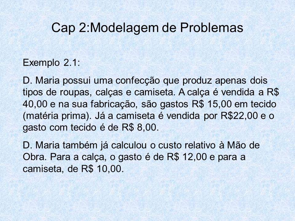 Cap 2:Modelagem de Problemas Exemplo 2.1: D. Maria possui uma confecção que produz apenas dois tipos de roupas, calças e camiseta. A calça é vendida a