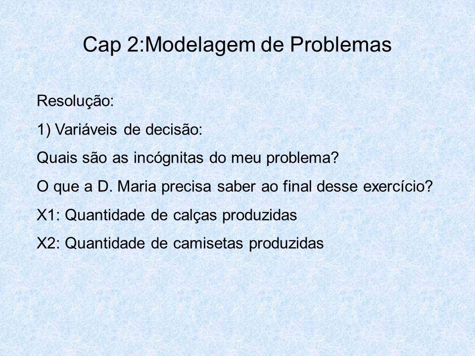 Cap 2:Modelagem de Problemas Resolução: 1) Variáveis de decisão: Quais são as incógnitas do meu problema? O que a D. Maria precisa saber ao final dess