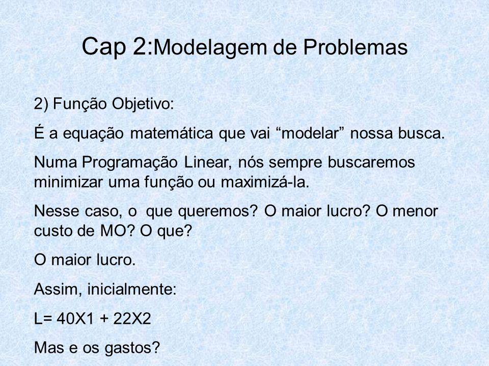 """Cap 2: Modelagem de Problemas 2) Função Objetivo: É a equação matemática que vai """"modelar"""" nossa busca. Numa Programação Linear, nós sempre buscaremos"""