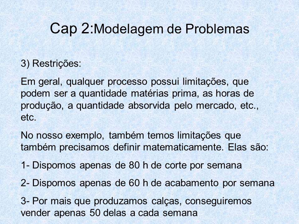 Cap 2: Modelagem de Problemas 3) Restrições: Em geral, qualquer processo possui limitações, que podem ser a quantidade matérias prima, as horas de pro